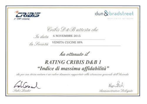 Veneta Cucine obtains Rating 1 for 2015