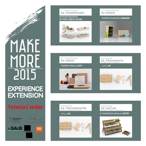 Make More 2015: The winners