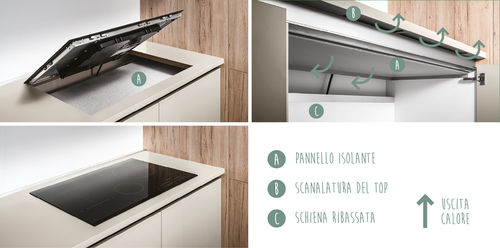 VENETA CUCINE'S EXCLUSIVE: YOUR SAFETY IS THE FIRST PRIORITY!